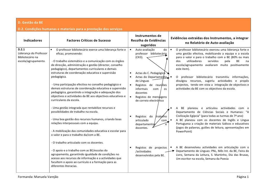 D. Gestão da BE D.2. Condições humanas e materiais para a prestação dos serviços                                          ...