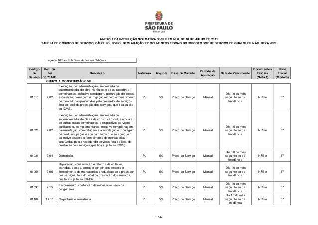 Tabela de códigos de serviço, cálculo, livro, declaração e documentos fiscais do imposto sobre serviço de qualquer natureza   iss
