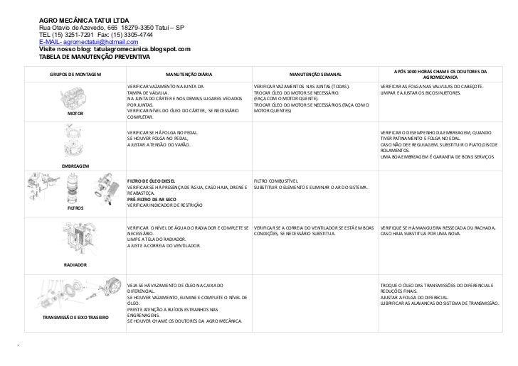 AGRO MECÂNICA TATUI LTDA    Rua Otavio de Azevedo, 665 18279-3350 Tatuí – SP    TEL (15) 3251-7291 Fax: (15) 3305-4744    ...