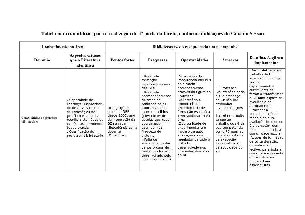 Tabela matriz a utilizar para a realização da 1ª parte da tarefa, conforme indicações do Guia da Sessão                   ...