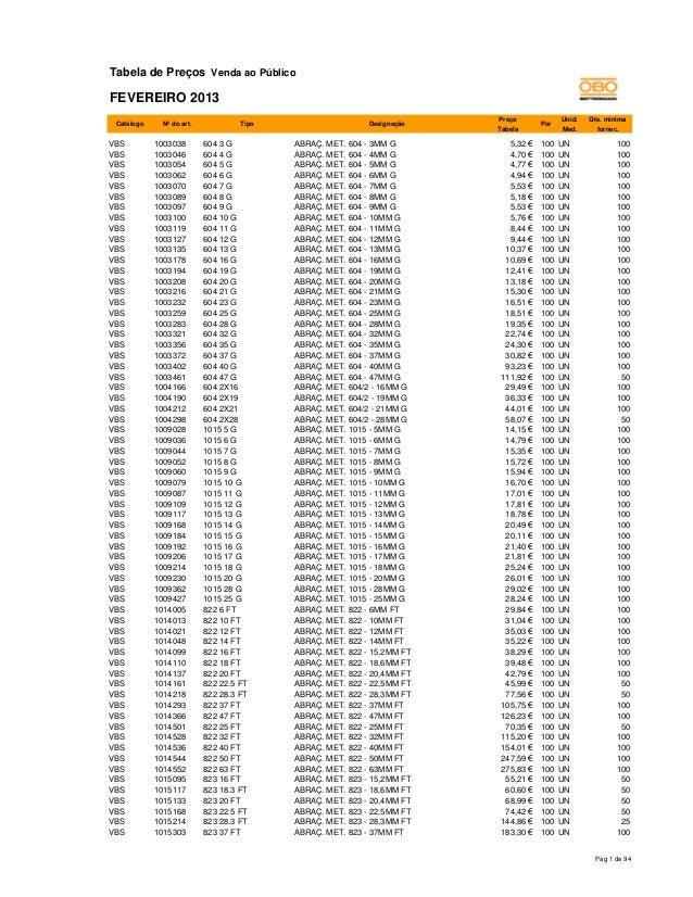 Catálogo Nº do art. Tipo DesignaçãoPreçoTabelaPorUnid.Med.Qte. minimafornec.VBS 1003038 604 3 G ABRAÇ. MET. 604 - 3MM G 5,...