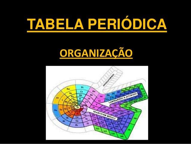 TABELA PERIÓDICA ORGANIZAÇÃO