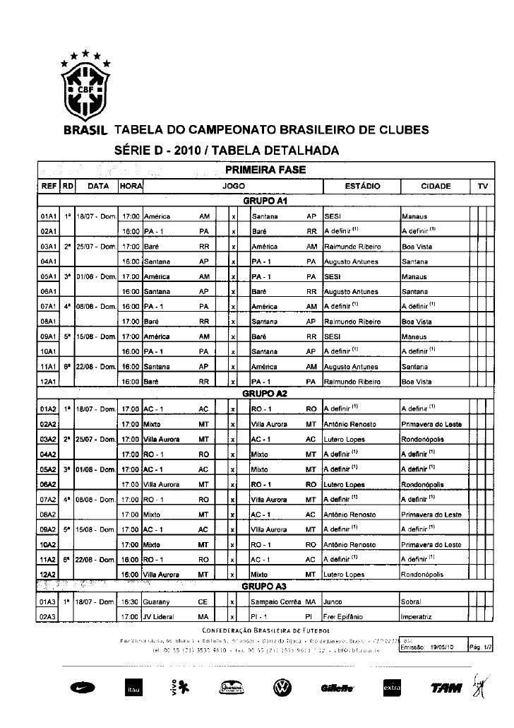 Tabela Série D 2010