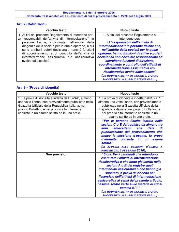Regolamento n. 5 del 16 ottobre 2006        Confronto tra il vecchio ed il nuovo testo di cui al provvedimento n. 2720 del...