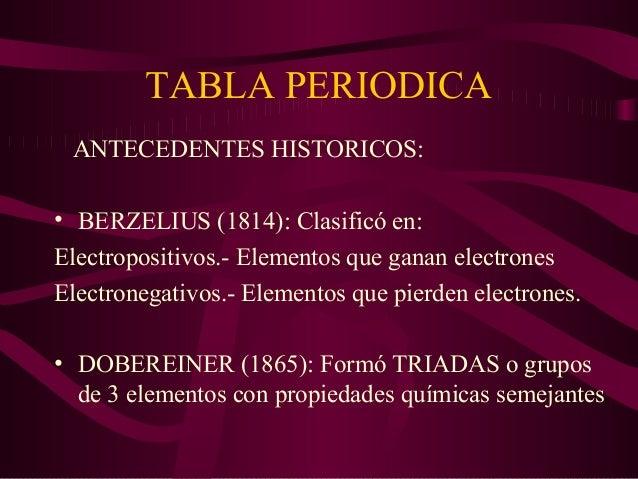TABLA PERIODICA ANTECEDENTES HISTORICOS: • BERZELIUS (1814): Clasificó en: Electropositivos.- Elementos que ganan electron...