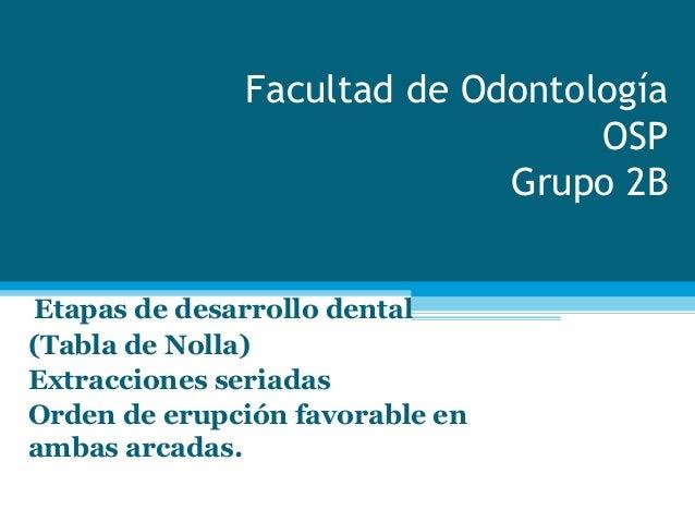 Facultad de Odontología OSP Grupo 2B Etapas de desarrollo dental  (Tabla de Nolla) Extracciones seriadas Orden de erupció...