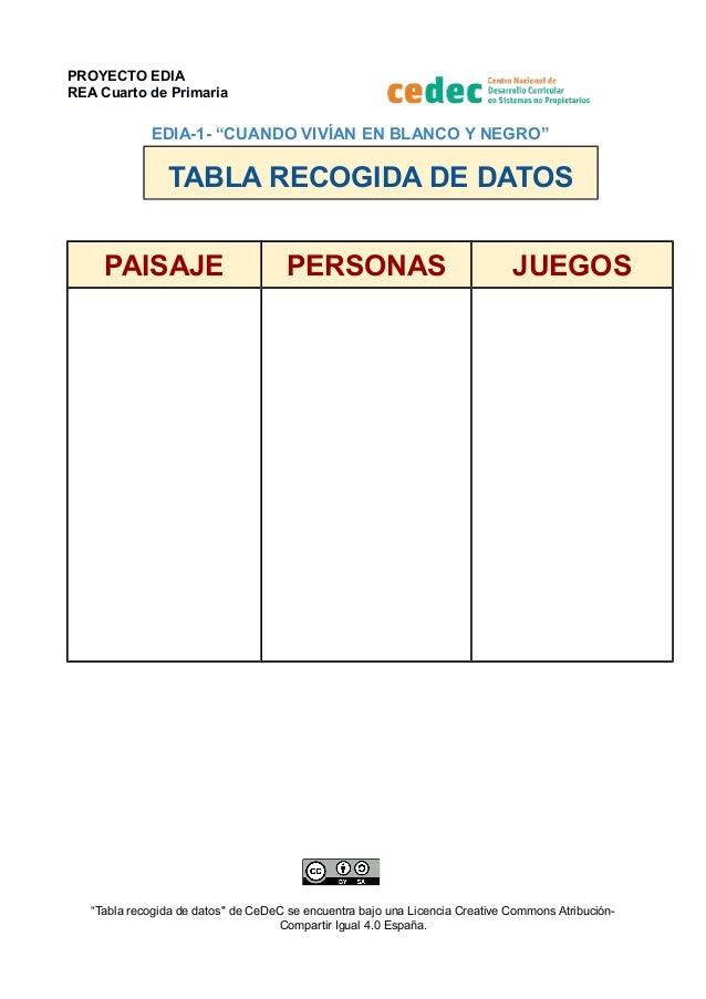 """PROYECTO EDIA REA Cuarto de Primaria EDIA-1- """"CUANDO VIVÍAN EN BLANCO Y NEGRO"""" TABLA RECOGIDA DE DATOS PAISAJE PERSONAS JU..."""