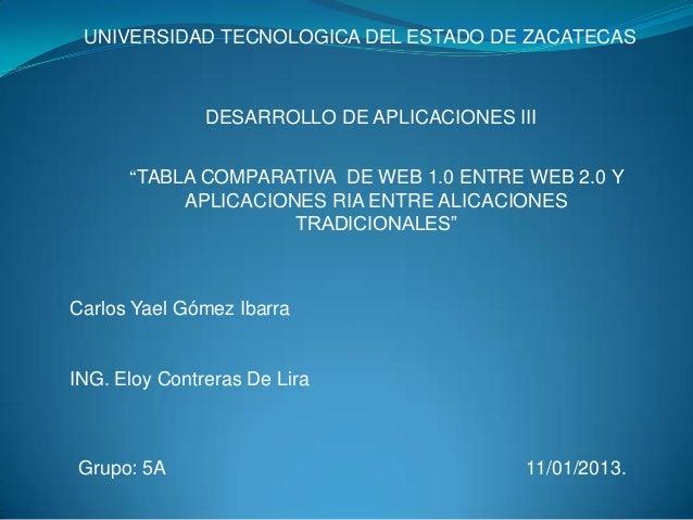 """UNIVERSIDAD TECNOLOGICA DEL ESTADO DE ZACATECAS               DESARROLLO DE APLICACIONES III      """"TABLA COMPARATIVA DE WE..."""