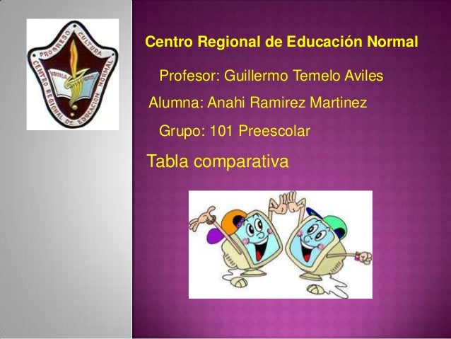 Centro Regional de Educación Normal Profesor: Guillermo Temelo AvilesAlumna: Anahi Ramirez Martinez Grupo: 101 PreescolarT...