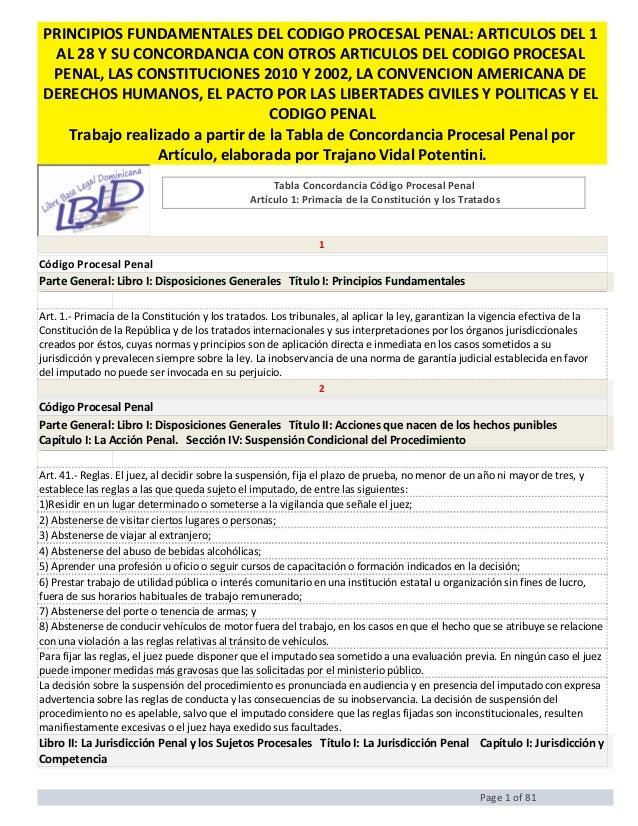PRINCIPIOS FUNDAMENTALES DEL CODIGO PROCESAL PENAL: ARTICULOS DEL 1 AL 28 Y SU CONCORDANCIA CON OTROS ARTICULOS DEL CODIGO...