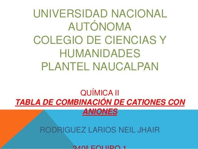 UNIVERSIDAD NACIONALAUTÓNOMACOLEGIO DE CIENCIAS YHUMANIDADESPLANTEL NAUCALPANQUÍMICA IITABLA DE COMBINACIÓN DE CATIONES CO...
