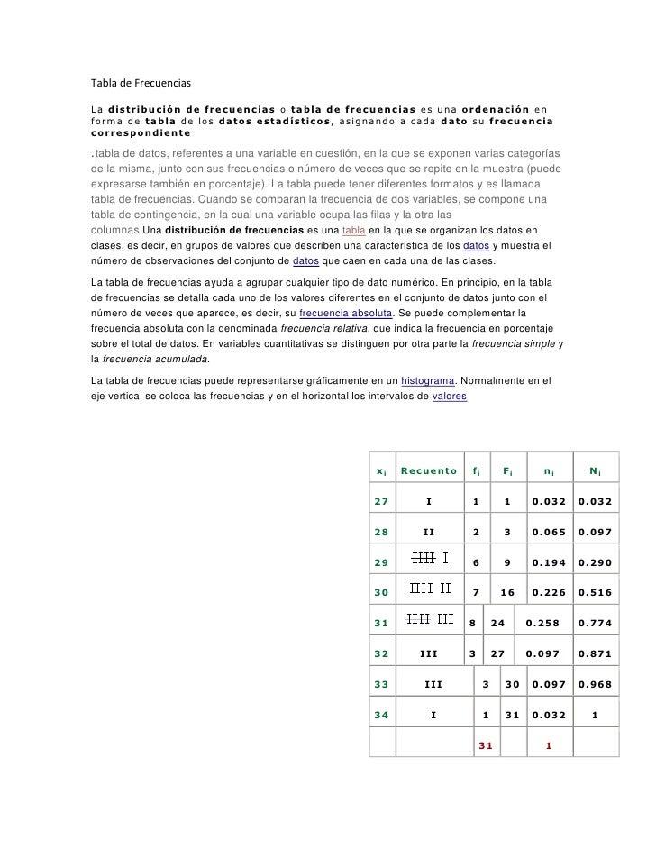 Tabla de FrecuenciasLa distribución de frecuencias o tabla de frecuencias es una ordenación enforma de tabla de los datos ...