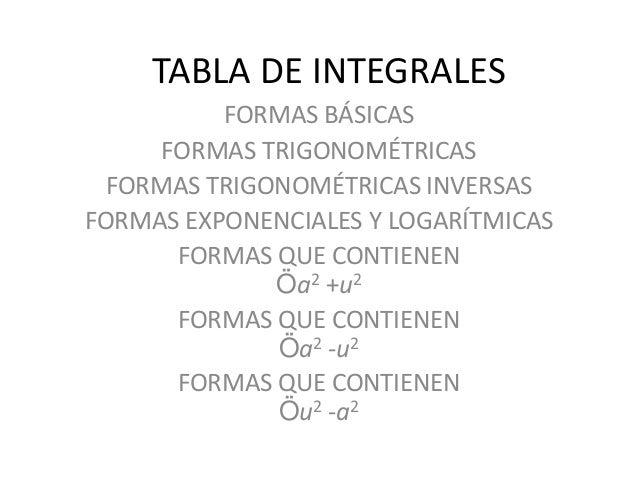 TABLA DE INTEGRALES FORMAS BÁSICAS FORMAS TRIGONOMÉTRICAS FORMAS TRIGONOMÉTRICAS INVERSAS FORMAS EXPONENCIALES Y LOGARÍTMI...