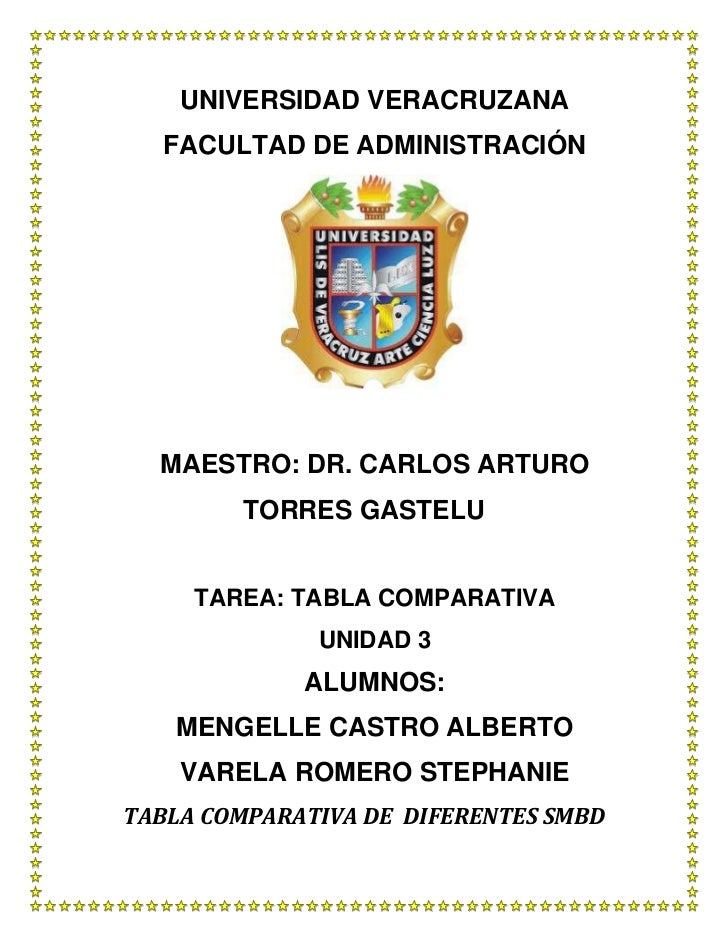 UNIVERSIDAD VERACRUZANA  FACULTAD DE ADMINISTRACIÓN  MAESTRO: DR. CARLOS ARTURO        TORRES GASTELU     TAREA: TABLA COM...