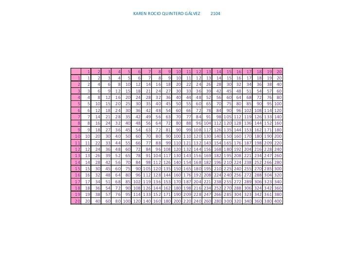 "Search Results for ""Tabla De Multiplicar Del 1 Al 12"" – Calendar ..."