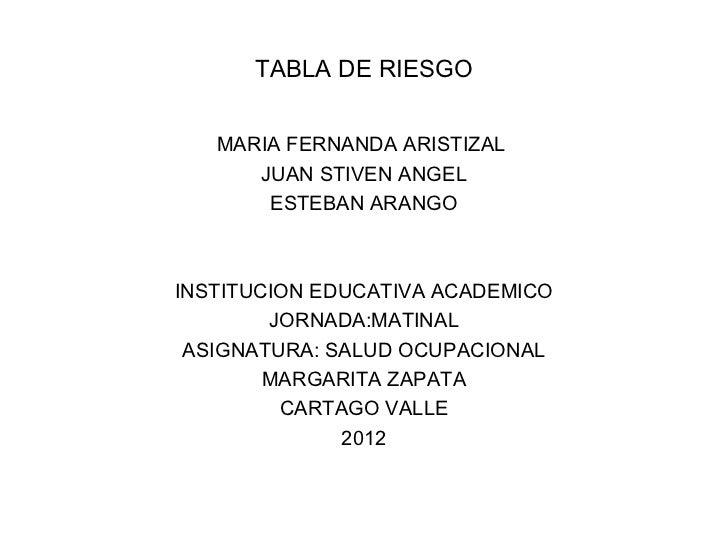TABLA DE RIESGO   MARIA FERNANDA ARISTIZAL      JUAN STIVEN ANGEL       ESTEBAN ARANGOINSTITUCION EDUCATIVA ACADEMICO     ...
