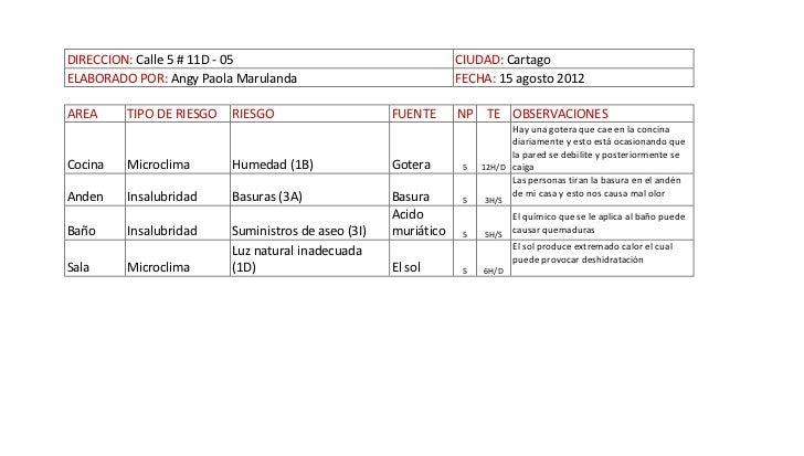 DIRECCION: Calle 5 # 11D - 05                                    CIUDAD: CartagoELABORADO POR: Angy Paola Marulanda       ...