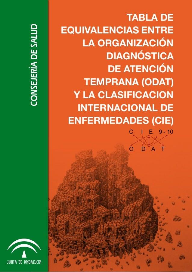 TABLA DEEQUIVALENCIAS ENTRE    LA ORGANIZACIÓN        DIAGNÓSTICA        DE ATENCIÓN     TEMPRANA (ODAT)  Y LA CLASIFICACI...