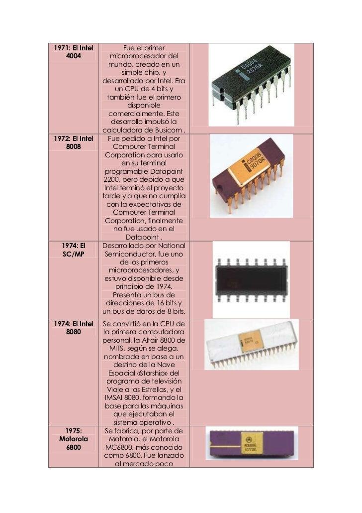 1971: El Intel           Fue el primer   4004              microprocesador del                    mundo, creado en un     ...