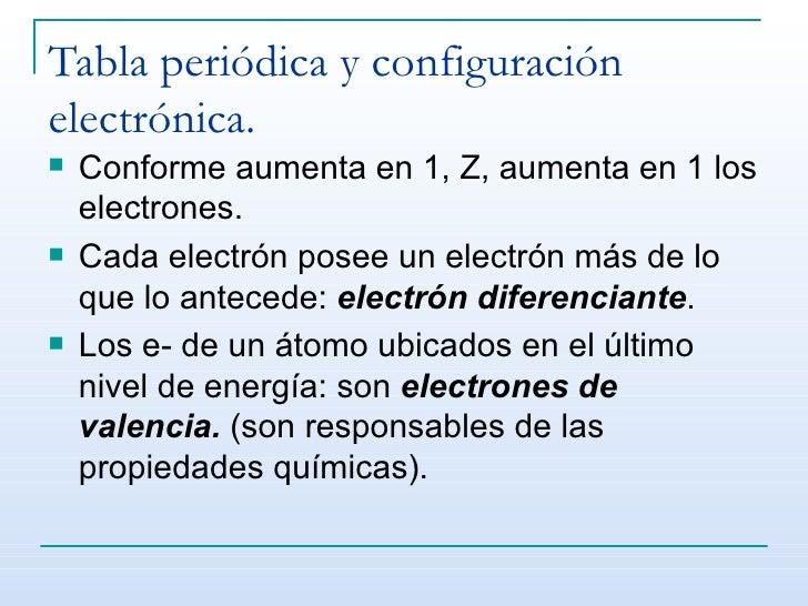 Tabla periódica y configuración electrónica. <ul><li>Conforme aumenta en 1, Z, aumenta en 1 los electrones. </li></ul><ul>...