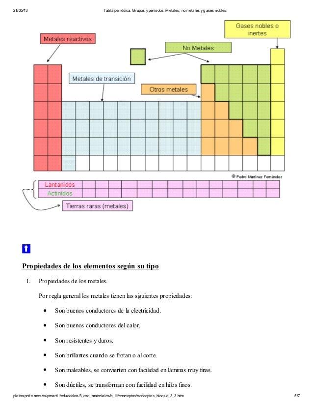 tabla periodica de metales pesados images periodic table and tabla periodica metales no metales metaloides gases - Elementos De La Tabla Periodica Metales Pesados