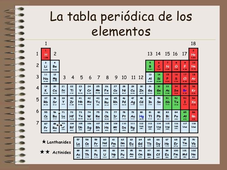 La tabla periódica de los                     elementos     1                                                             ...