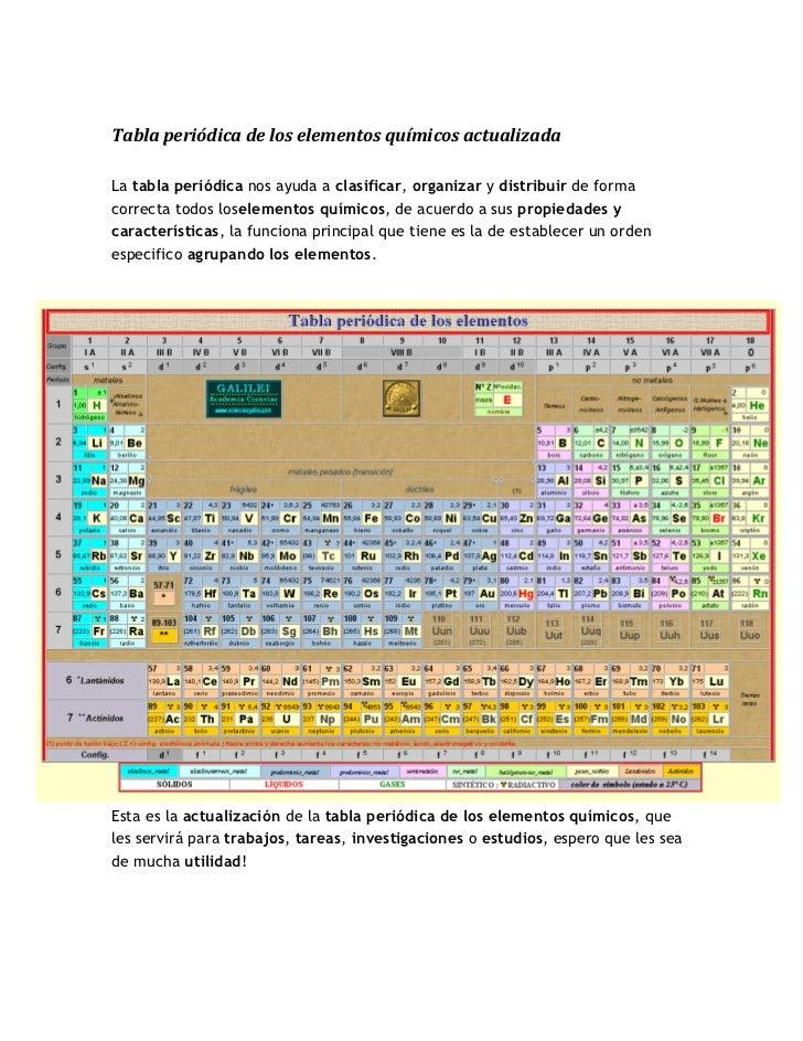 Tabla periódica de los elementos químicos actualizadaLa tabla periódica nos ayuda a clasificar, organizar y distribuir de ...