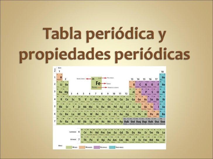 Tabla peridica y propiedades peridicas