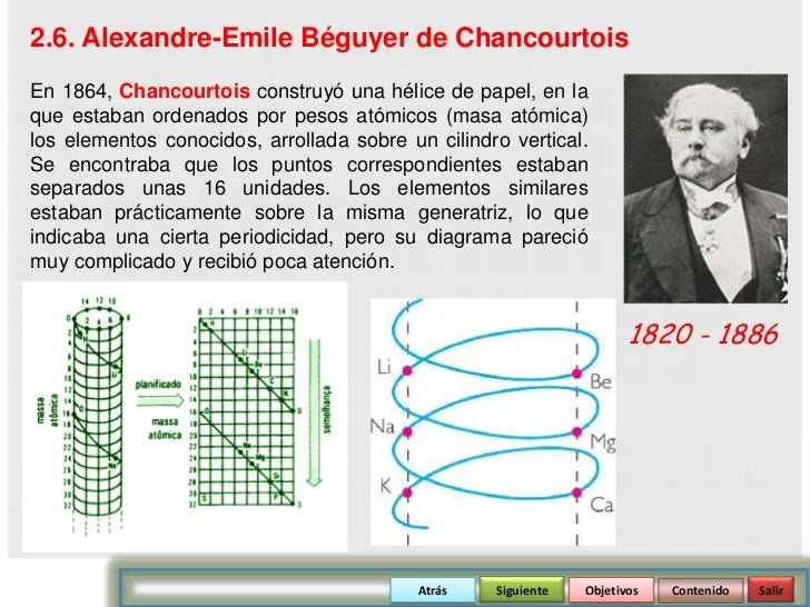 history periodic table alexandre beguyer chancourtois First edition of de chancourtois's presentation of his telluric screw, the first periodic representation of the elements precedes mendeleev's table by seven years in 1862, de chancourtois arranged the elements according to what he termed increasing 'numbers' along a spiral.