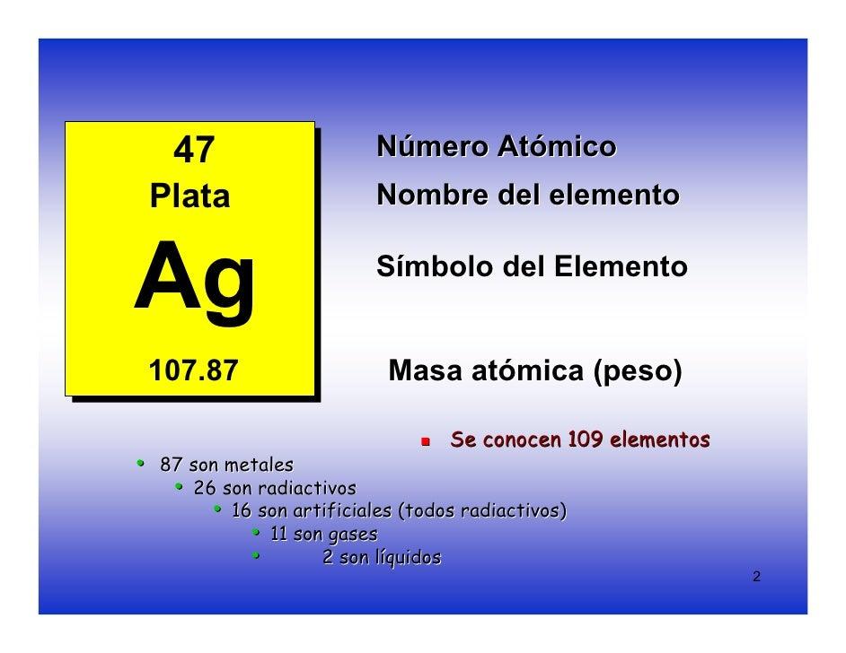 Los grupos de la tabla periodica noviembre 2015 metales de transicion urtaz Images