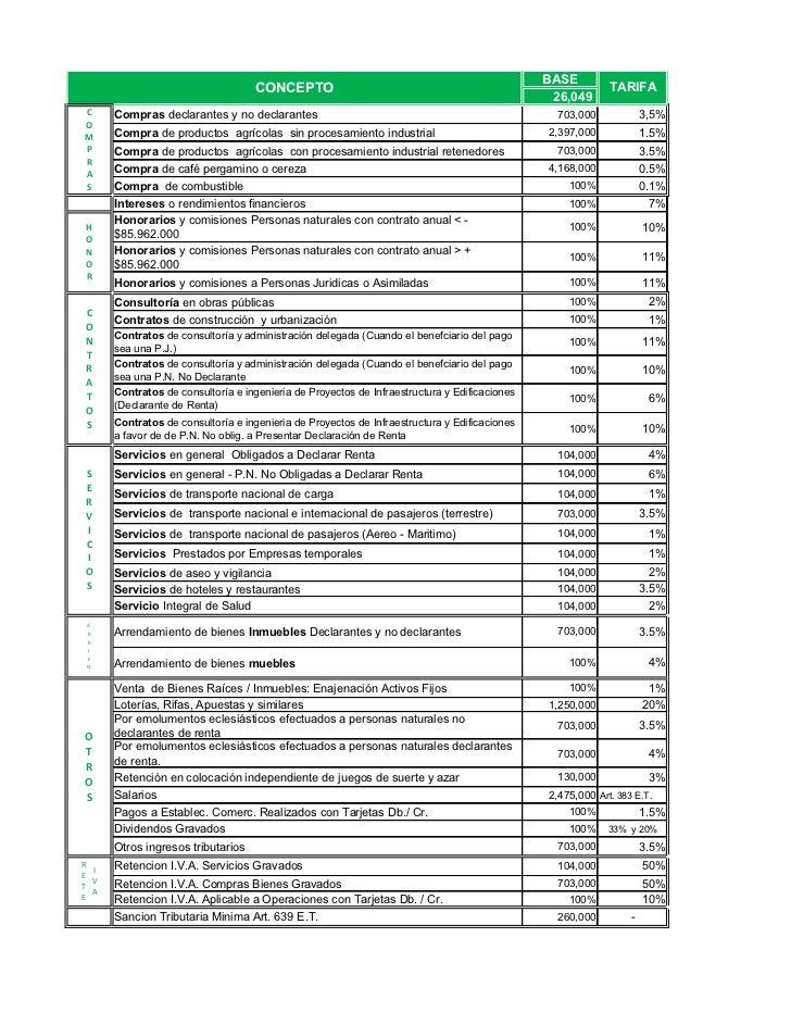 Tabla De Retencion En La Fuente Del 2016 Colombia | apexwallpapers.com