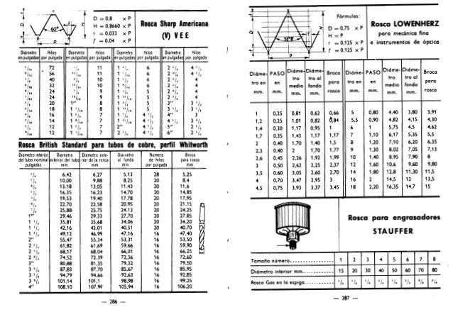 Tabla roscas a l-casillas-maquinas-calculos-de-taller