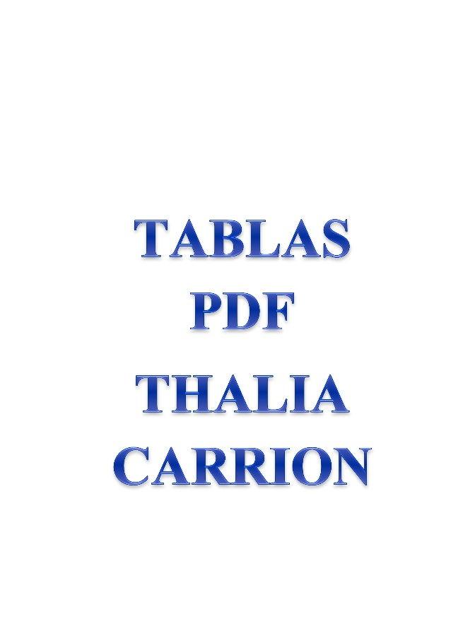 CONTENIDOS  TIPOS DE DATOS. Introducción a los tipos de Clasificaciones en los tipos de datos Los tipos básicos que nos in...