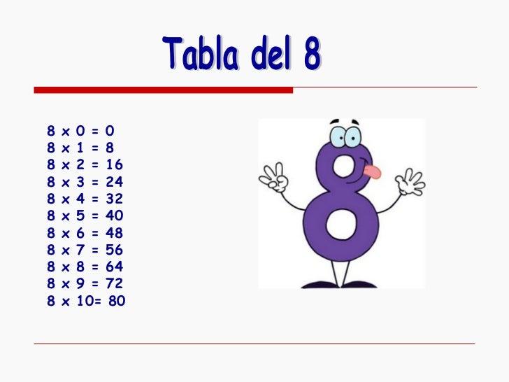 Tabla Multiplicar Del 8 Tabla Del 8 8 x 8 x 1