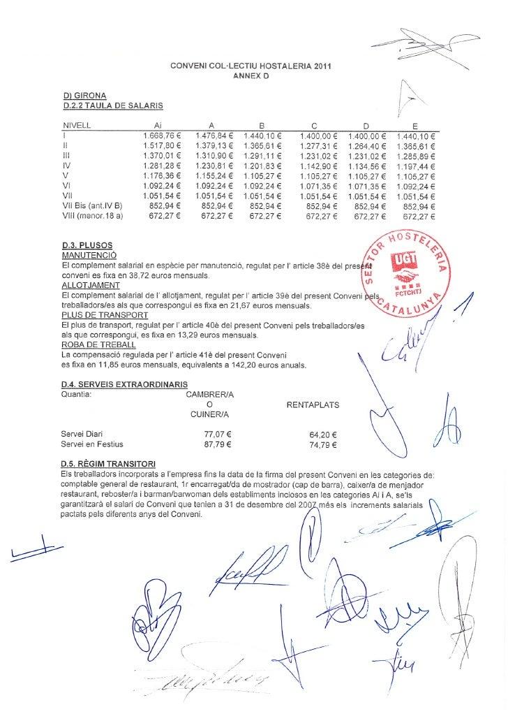 Taules Salarials FCHTJ Girona 2011