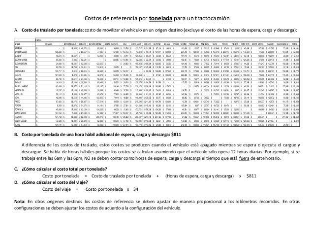 Costos de referencia por tonelada para un tractocamión A. Costo de traslado por tonelada: costo de movilizar el vehículo e...