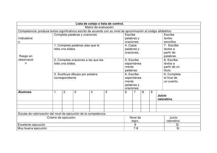 Lista de cotejo o lista de control.                                                 Matriz de evaluación.Competencia: prod...