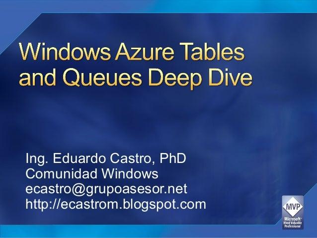 Ing. Eduardo Castro, PhD Comunidad Windows ecastro@grupoasesor.net http://ecastrom.blogspot.com