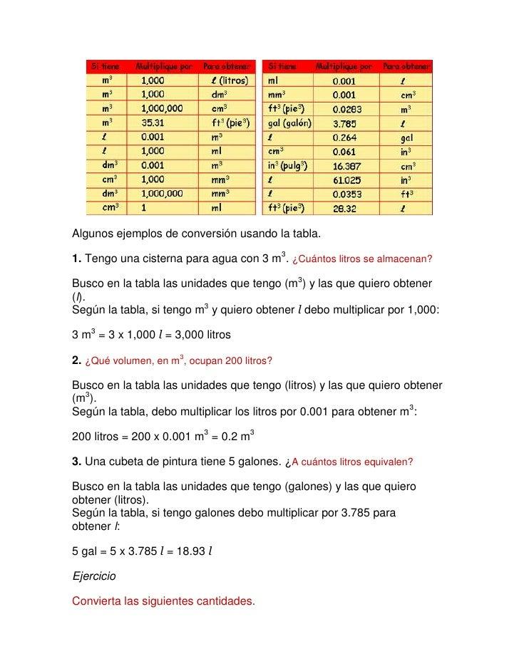 Tabla y ejemplos de volumen - Convertir kg en m3 ...