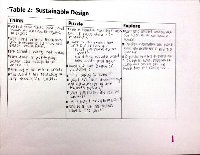 Table 2   Sustainable Design (Collective Think Puzzle Explore from 1/21/15)