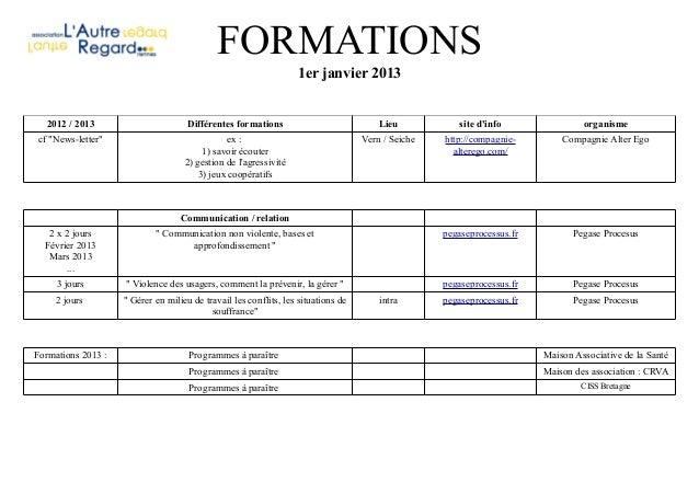 FORMATIONS                                                                  1er janvier 2013  2012 / 2013                 ...