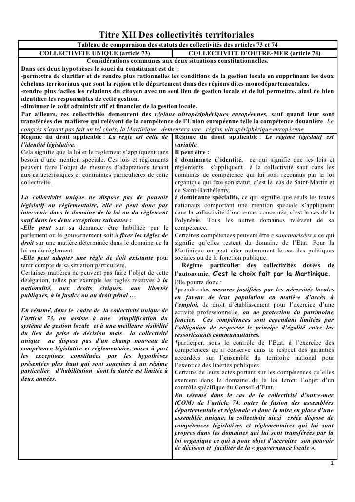 Titre XII Des collectivités territoriales                         Tableau de comparaison des statuts des collectivités des...