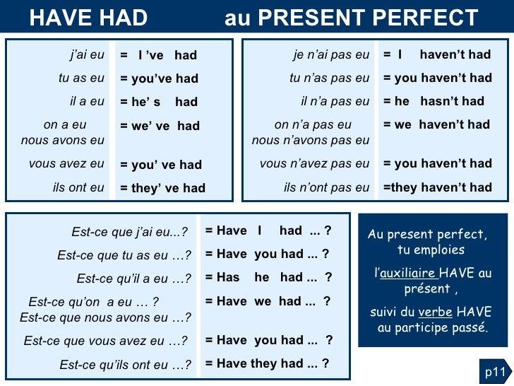 conjugaison essayer present indicatif Conjugaison du verbe essayer à tous les temps: indicatif, subjonctif, impératif, infinitif, conditionnel.