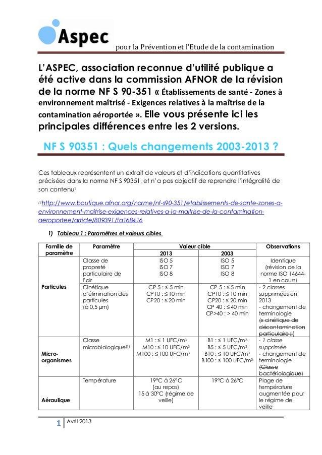 pour la Prévention et l'Etude de la contamination 1 Avril 2013 L'ASPEC, association reconnue d'utilité publique a été acti...
