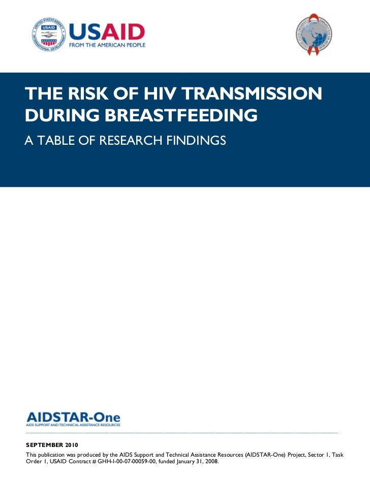 Risk of HIV Transmission During Breastfeeding (AIDSTAR-One)