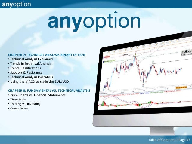 Binary option market analysis