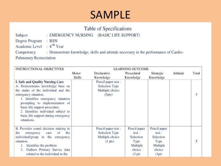 2 CURRICULUM SPECIFICATION ENGLISH FORM 1 2011 2011