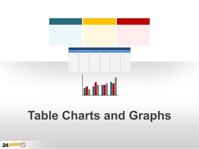 Tables and Graphs - Editable PowerPoint Slides