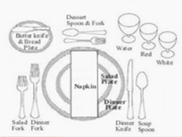 Russian Ala-carte Table Setting : American Lunch Table Setting table setting and meal service
