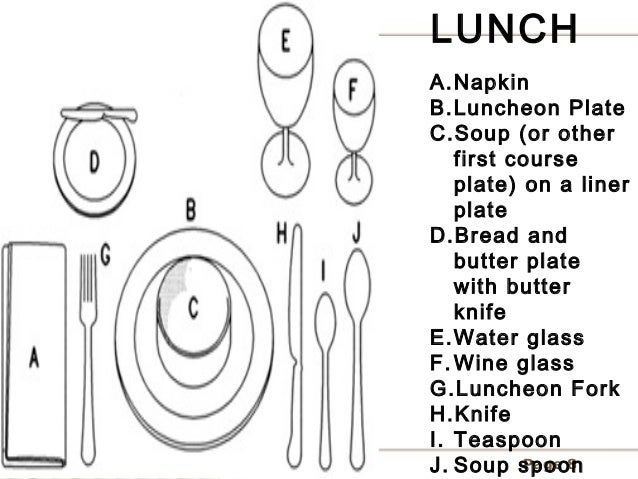 Table setting and meal service Simple table setting for lunch